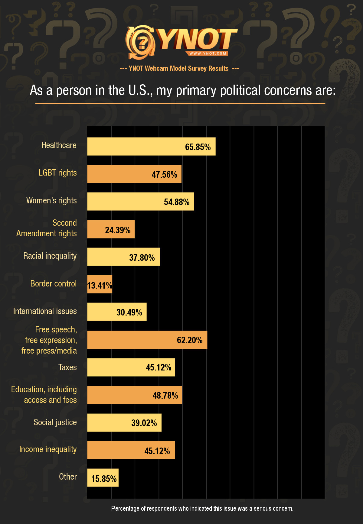 Campaign finance reform in the United States